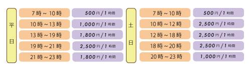原宿 レンタルスタジオ 料金
